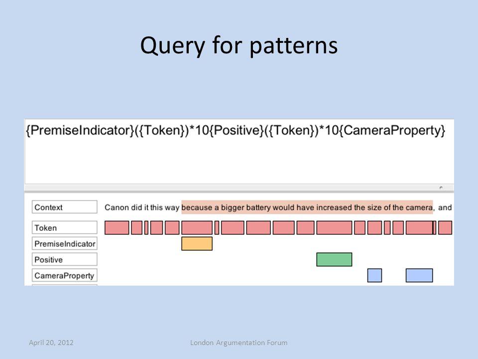 Query for patterns April 20, 2012London Argumentation Forum