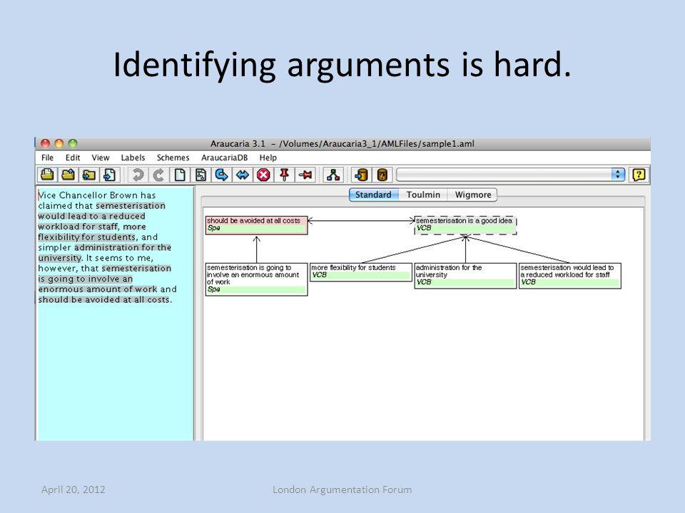Identifying arguments is hard. April 20, 2012London Argumentation Forum
