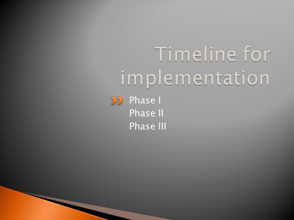 Phase I Phase II Phase III
