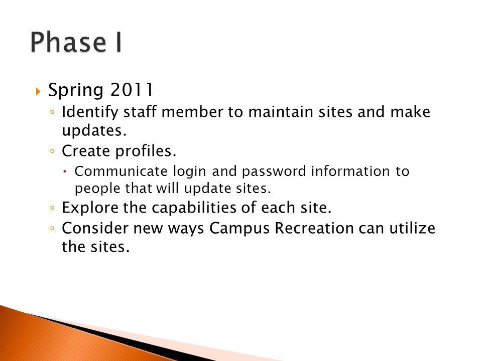 Spring 2011 Identify staff member to maintain sites and make updates.