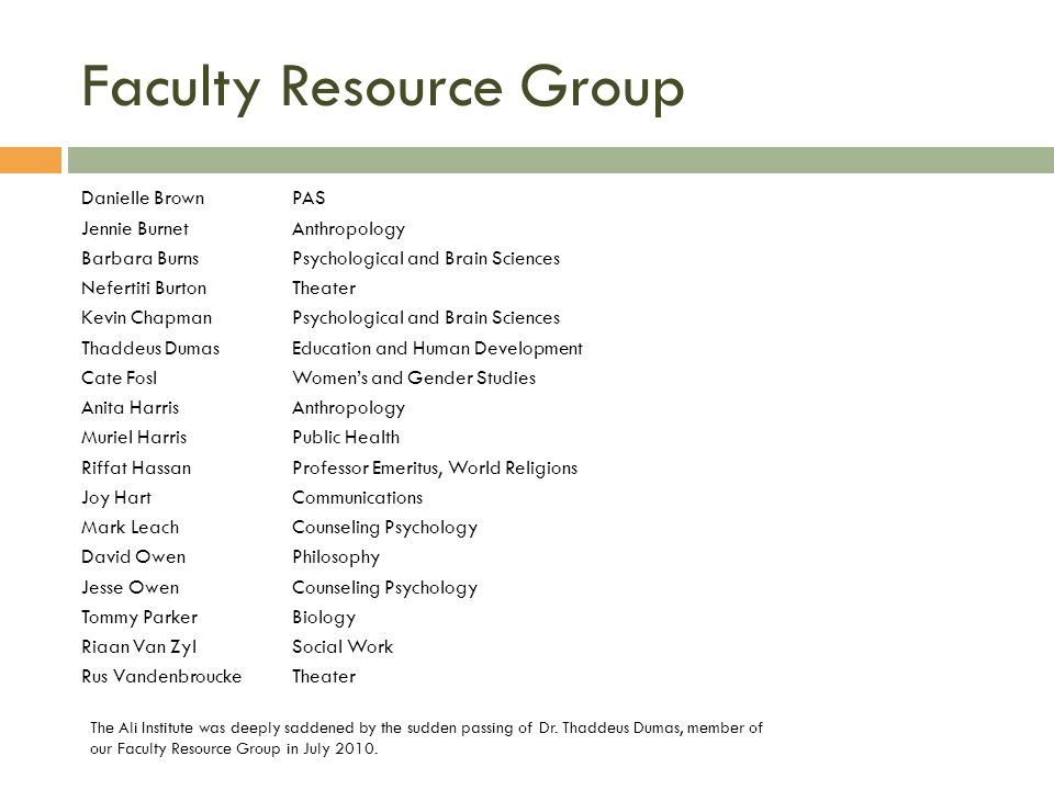 Faculty Resource Group Danielle Brown PAS Jennie Burnet Anthropology Barbara Burns Psychological and Brain Sciences Nefertiti Burton Theater Kevin Chapman Psychological and Brain Sciences Thaddeus Dumas Education and Human Development Cate Fosl Womens and Gender Studies Anita Harris Anthropology Muriel Harris Public Health Riffat Hassan Professor Emeritus, World Religions Joy Hart Communications Mark Leach Counseling Psychology David Owen Philosophy Jesse Owen Counseling Psychology Tommy Parker Biology Riaan Van Zyl Social Work Rus Vandenbroucke Theater The Ali Institute was deeply saddened by the sudden passing of Dr.