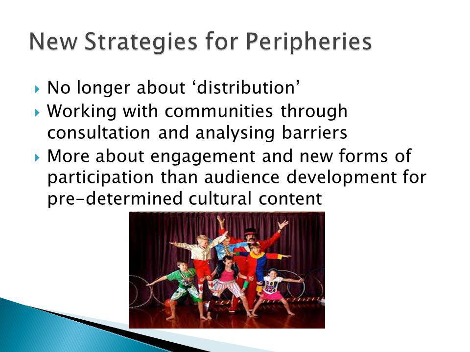 No longer about distribution Working with communities through consultation and analysing barriers More about engagement and new forms of participation