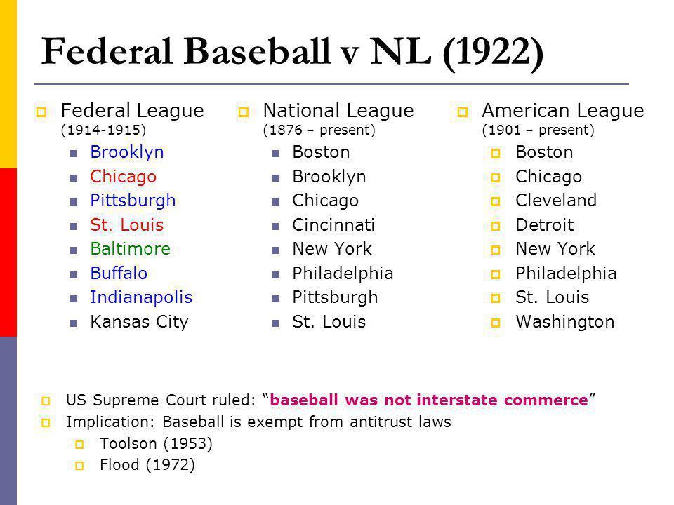 Federal Baseball v NL (1922) Federal League (1914-1915) Brooklyn Chicago Pittsburgh St.