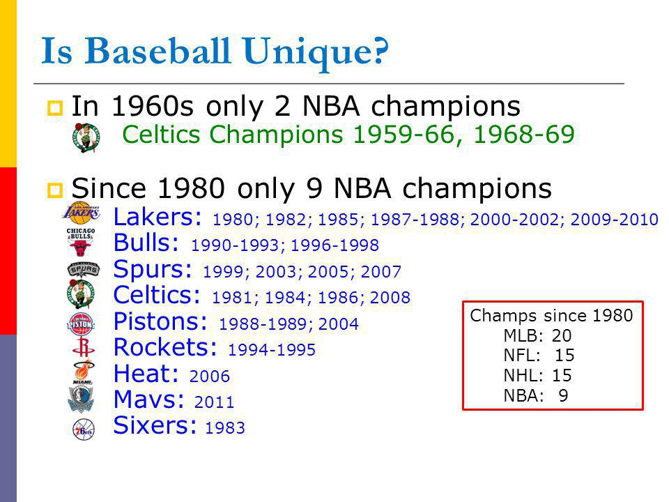 In 1960s only 2 NBA champions Celtics Champions , Since 1980 only 9 NBA champions Lakers: 1980; 1982; 1985; ; ; Bulls: ; Spurs: 1999; 2003; 2005; 2007 Celtics: 1981; 1984; 1986; 2008 Pistons: ; 2004 Rockets: Heat: 2006 Mavs: 2011 Sixers: 1983 Is Baseball Unique.