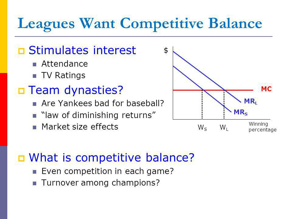 Leagues Want Competitive Balance Stimulates interest Attendance TV Ratings Team dynasties.