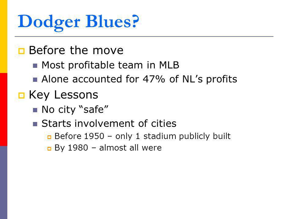 Dodger Blues.