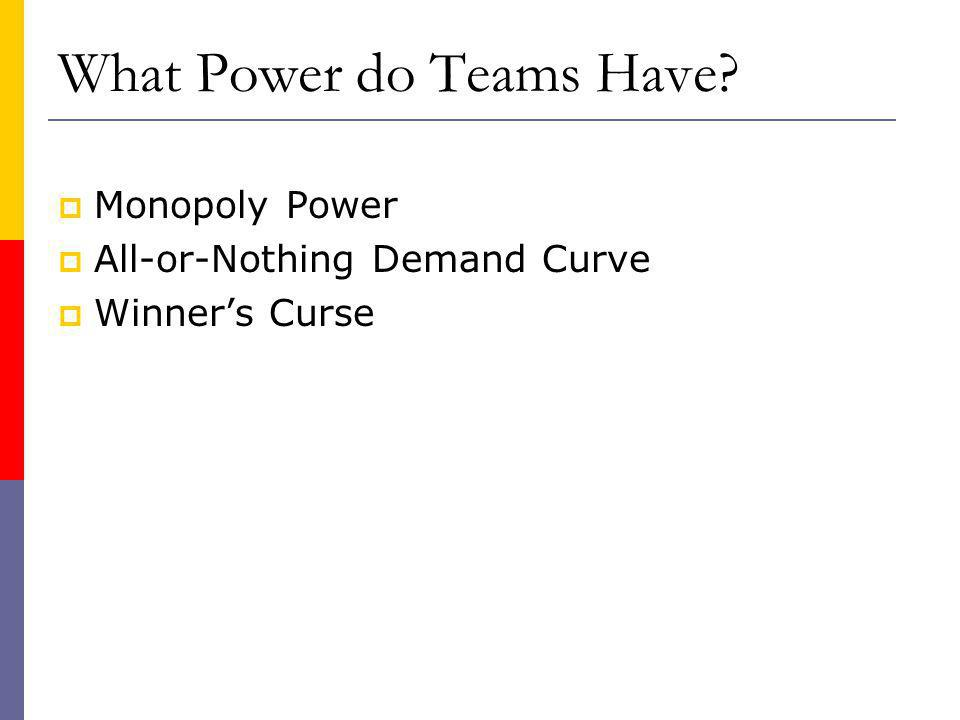 What Power do Teams Have Monopoly Power All-or-Nothing Demand Curve Winners Curse