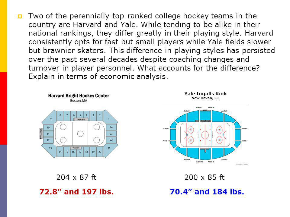 Two of the perennially top-ranked college hockey teams in the country are Harvard and Yale.