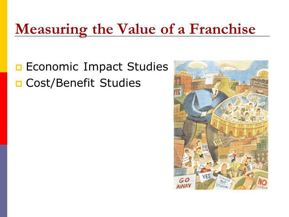 Measuring the Value of a Franchise Economic Impact Studies Cost/Benefit Studies
