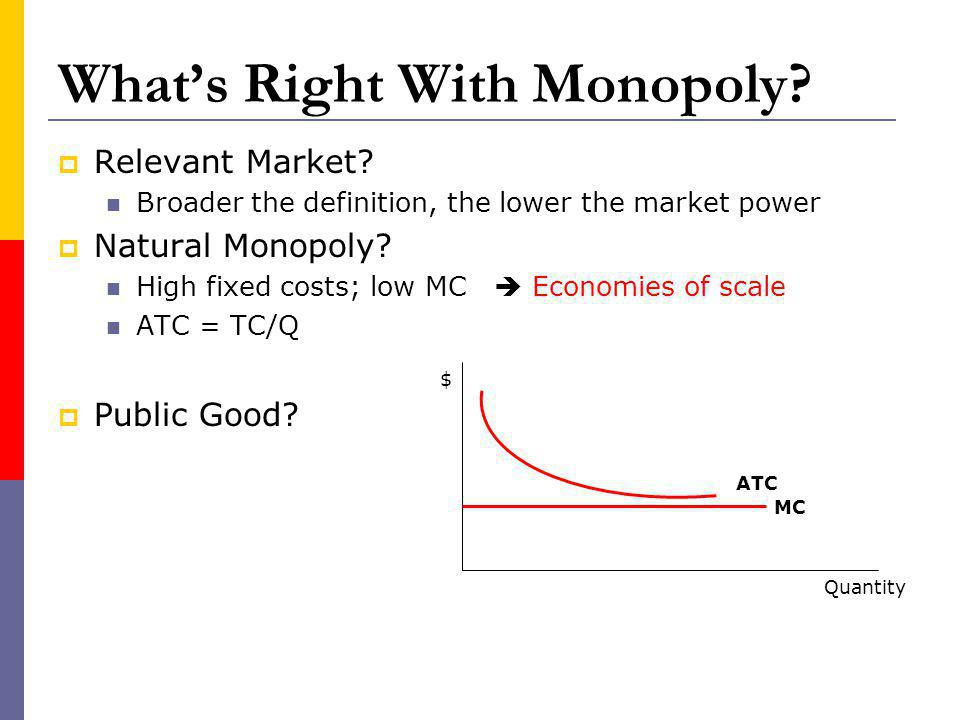 Whats Right With Monopoly. Relevant Market.