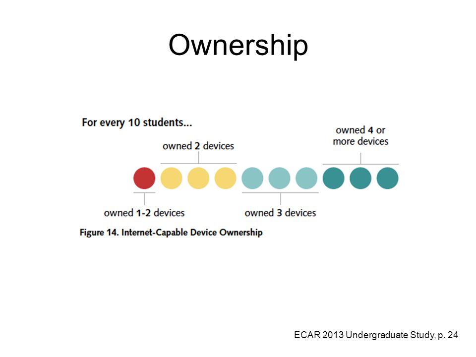 Ownership ECAR 2013 Undergraduate Study, p. 24