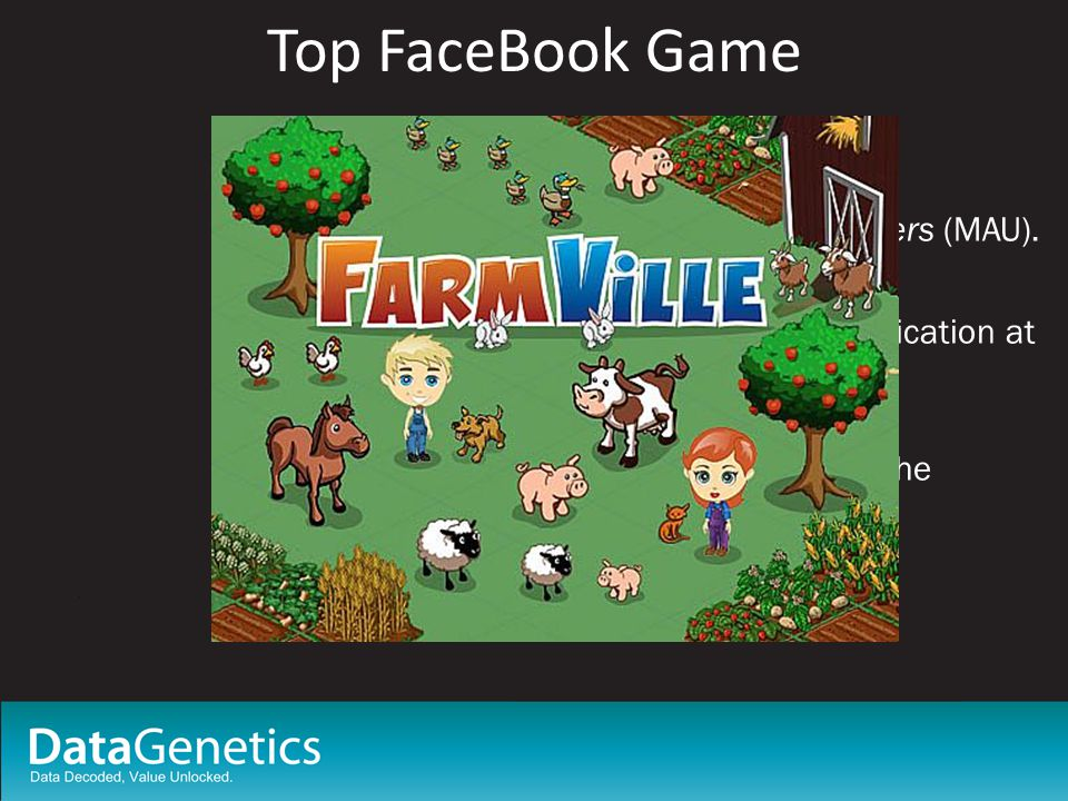 Top FaceBook Game Peaked at 84 MM Monthly Active Users (MAU).