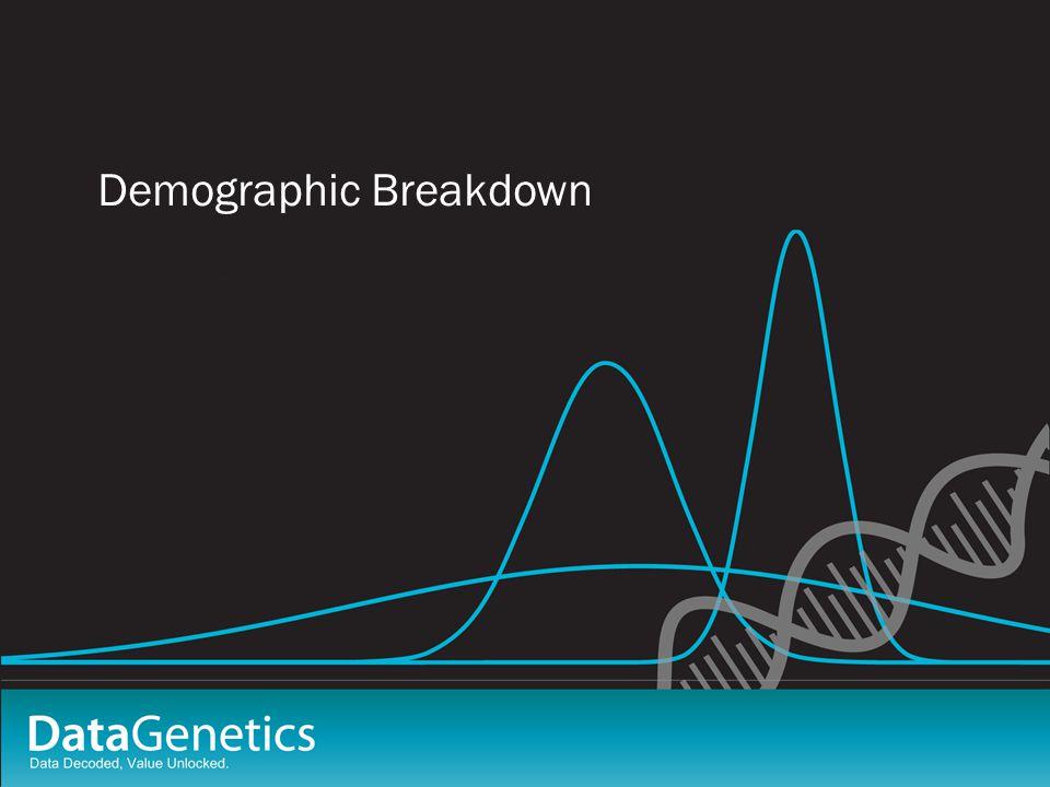 Demographic Breakdown