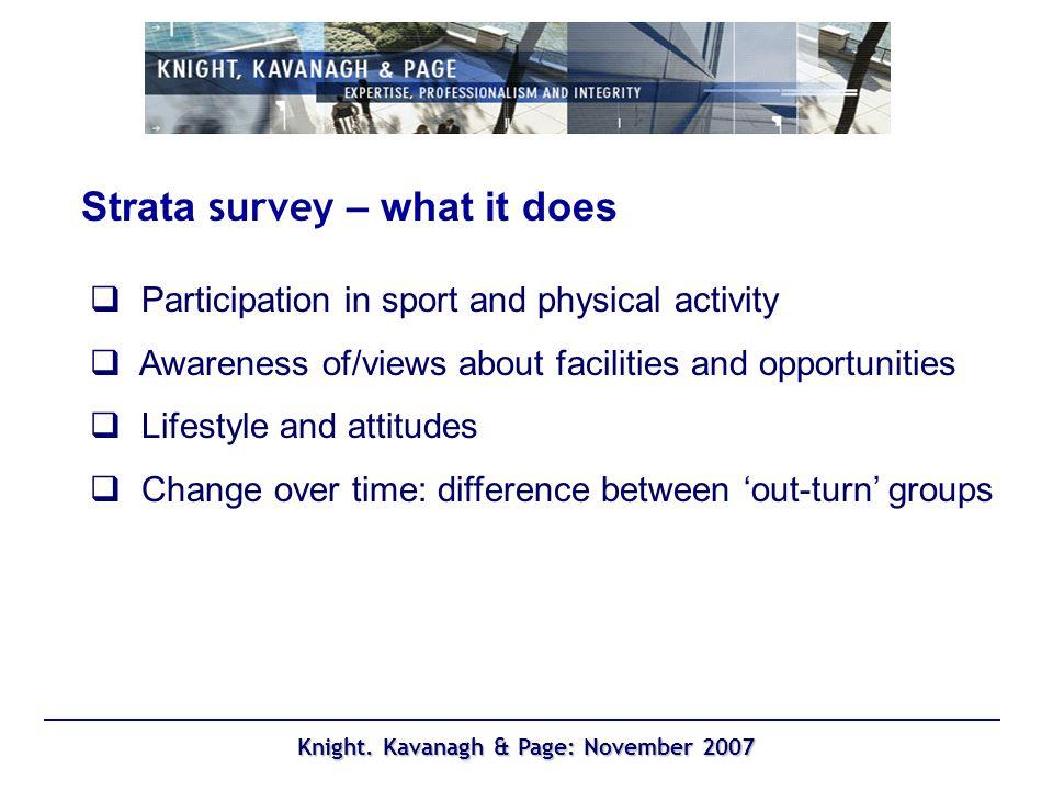 Knight. Kavanagh & Page: November 2007 Facilities: proportion rating as G/VG Year 7 Year 9