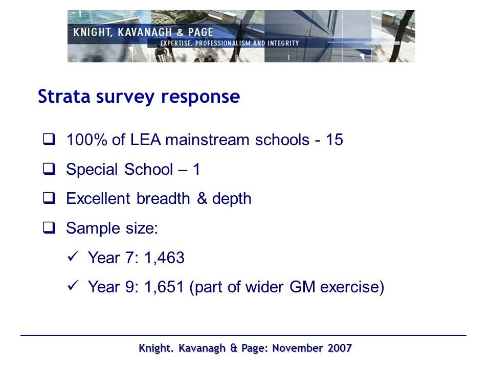 Knight. Kavanagh & Page: November 2007 Context: spread of responses Year 7 Year 9