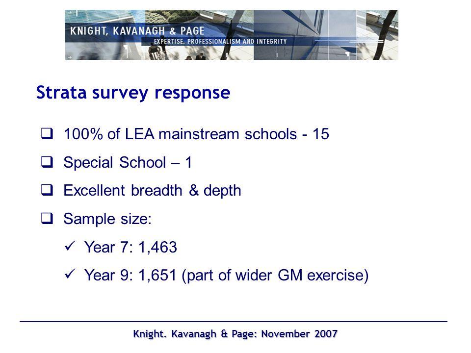 Knight. Kavanagh & Page: November 2007 Sports club membership Year 7 Year 9