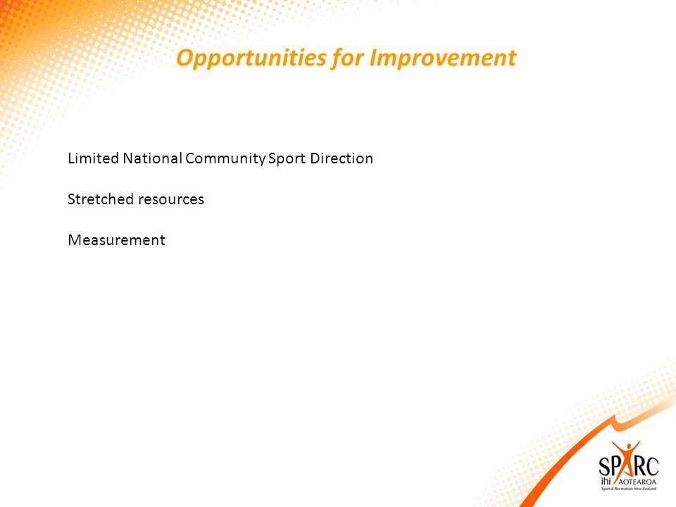 RST REGIONALLY TARGETED SPORTS NATIONALLY TARGETED SPORTS & REC ACTIVITIES SPORT & REC FOCUSED CONSOLIDATED INVESTMENT FUND KIWISPORT Regional Partnership Fund SPARC COMMUNITY SPORT OUTCOMES COMMUNITY IDENTIFIED PRIORITIES LOCAL COMMUNITY SPORT OUTCOMES Now
