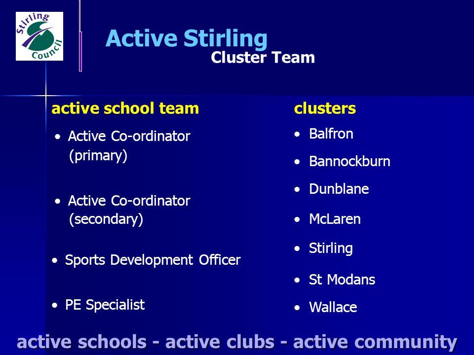 active school team active schools - active clubs - active community clusters Active Co-ordinator (primary) (secondary) Sports Development Officer PE S