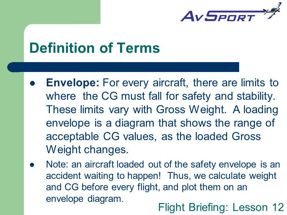 Flight Briefing: Lesson 12 Definition of Terms Envelope: For every aircraft, there are limits to where the CG must fall for safety and stability. Thes