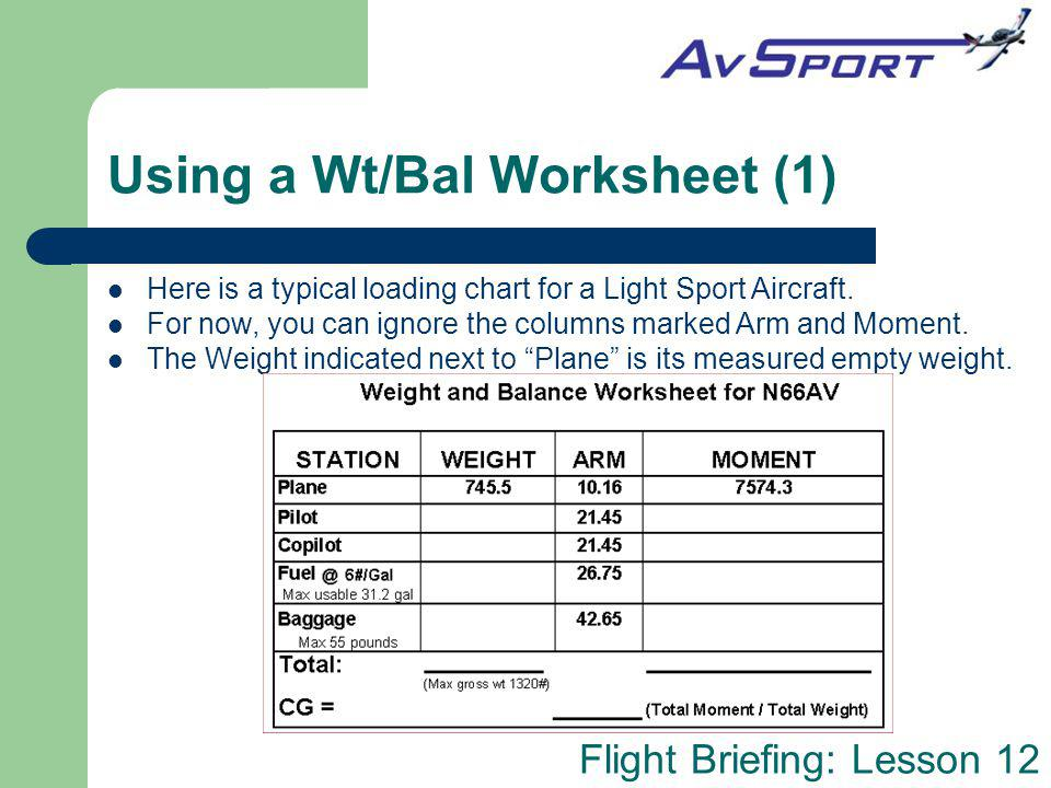 Flight Briefing: Lesson 12 Using a Wt/Bal Worksheet (1) Here is a typical loading chart for a Light Sport Aircraft. For now, you can ignore the column