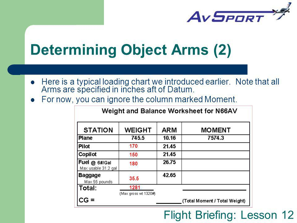 Flight Briefing: Lesson 12 Determining Object Arms (2) Here is a typical loading chart we introduced earlier. Note that all Arms are specified in inch