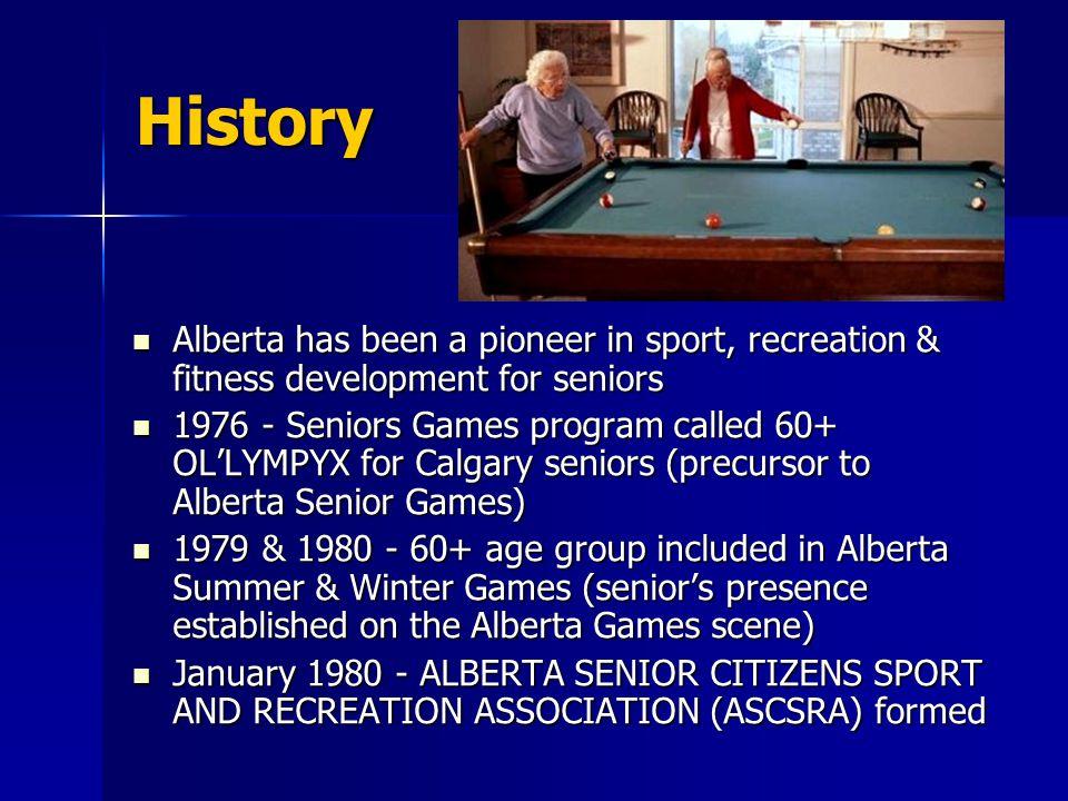 Games History 1980 – Camrose (638 participants) 1980 – Camrose (638 participants) 1982 – Camrose (840) 1982 – Camrose (840) 1984 – Camrose (837) 1984 – Camrose (837) 1986 – Grande Prairie (926) 1986 – Grande Prairie (926) 1988 – Vermillion (913) 1988 – Vermillion (913) 1990 – Hinton (1008) 1990 – Hinton (1008) 1992 – Medicine Hat (981) 1992 – Medicine Hat (981) 1994 – Lacombe (881) 1994 – Lacombe (881)