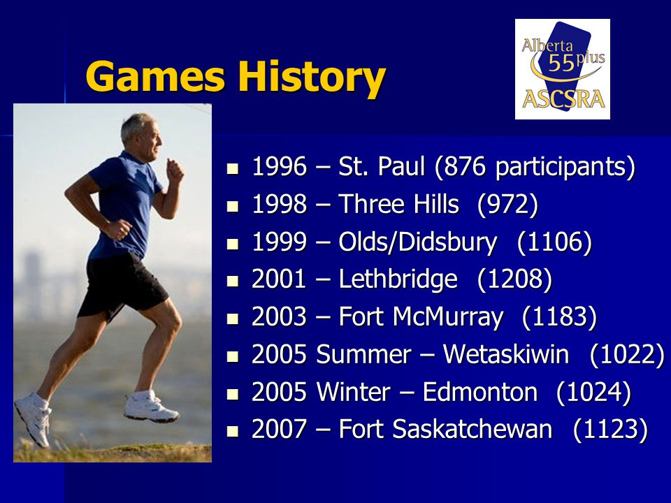 Games History 1996 – St. Paul (876 participants) 1996 – St.