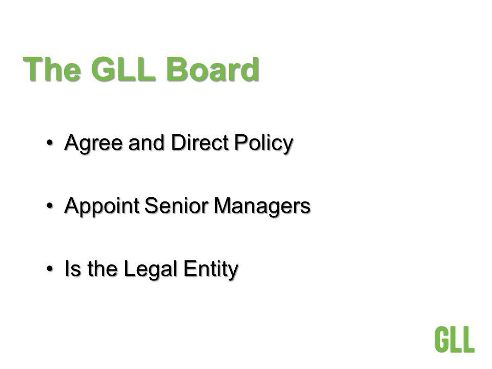 The GLL Board Agree and Direct PolicyAgree and Direct Policy Appoint Senior ManagersAppoint Senior Managers Is the Legal EntityIs the Legal Entity