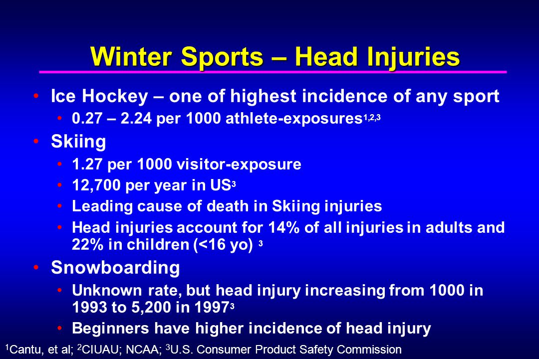 Winter Sports – Head Injuries Ice Hockey – one of highest incidence of any sport 0.27 – 2.24 per 1000 athlete-exposures 1,2,3 Skiing 1.27 per 1000 vis