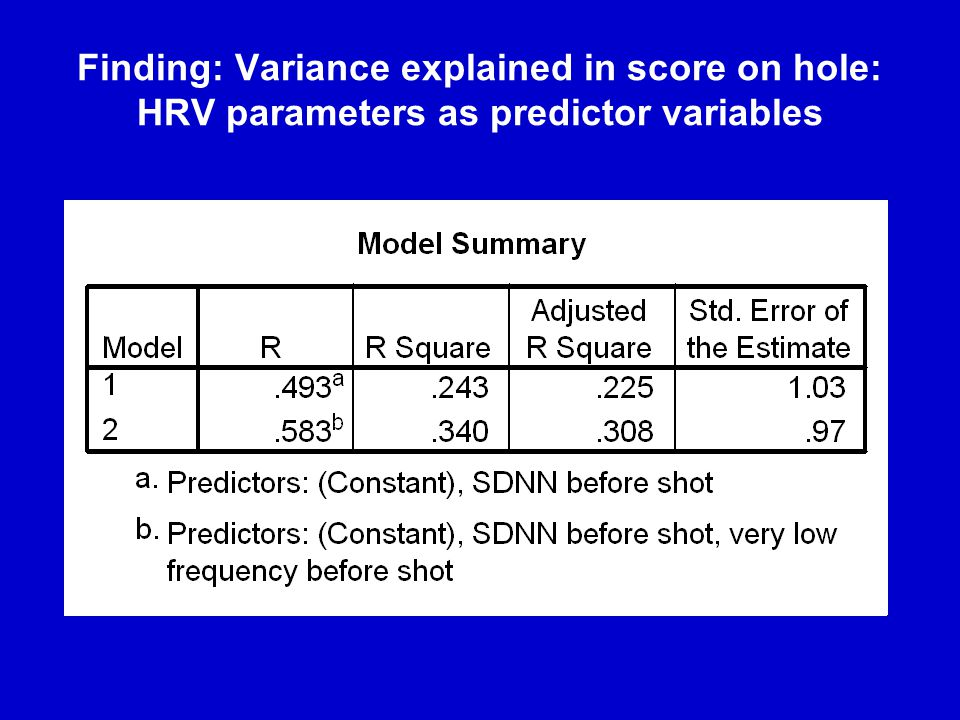 Finding: Variance explained in score on hole: HRV parameters as predictor variables