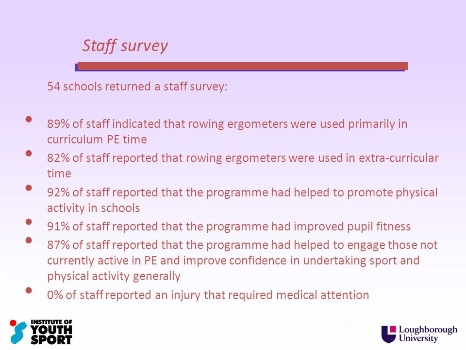 Staff survey 54 schools returned a staff survey: 89% of staff indicated that rowing ergometers were used primarily in curriculum PE time 82% of staff reported that rowing ergometers were used in extra-curricular time 92% of staff reported that the programme had helped to promote physical activity in schools 91% of staff reported that the programme had improved pupil fitness 87% of staff reported that the programme had helped to engage those not currently active in PE and improve confidence in undertaking sport and physical activity generally 0% of staff reported an injury that required medical attention