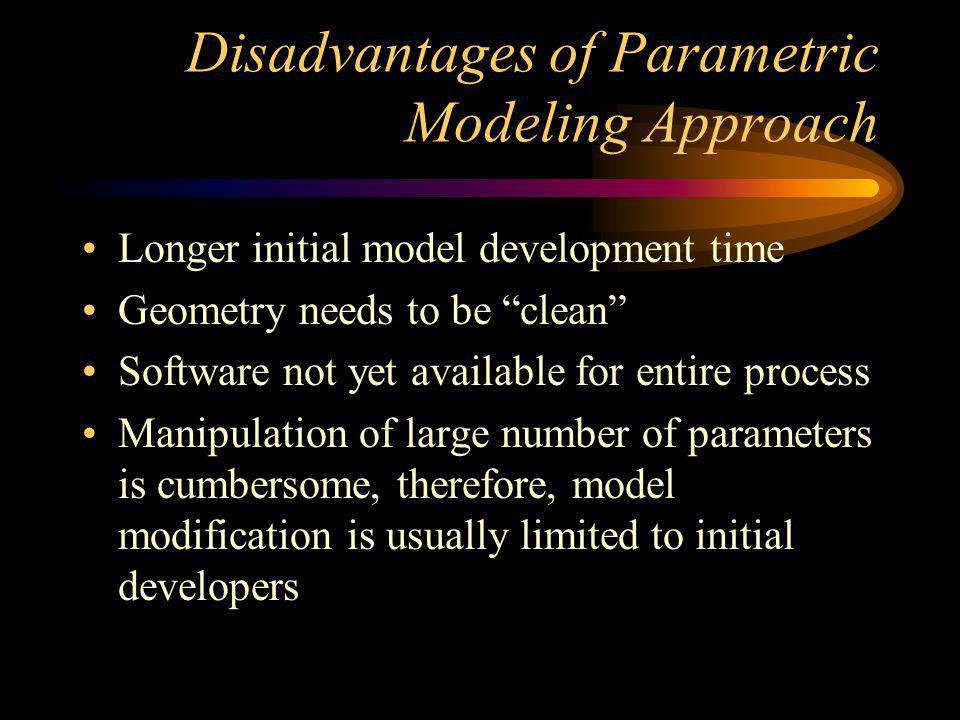 Disadvantages of Parametric Modeling Approach Longer initial model development time Geometry needs to be clean Software not yet available for entire process Manipulation of large number of parameters is cumbersome, therefore, model modification is usually limited to initial developers
