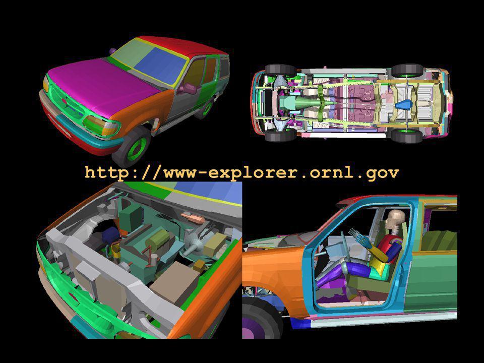 http://www-explorer.ornl.gov