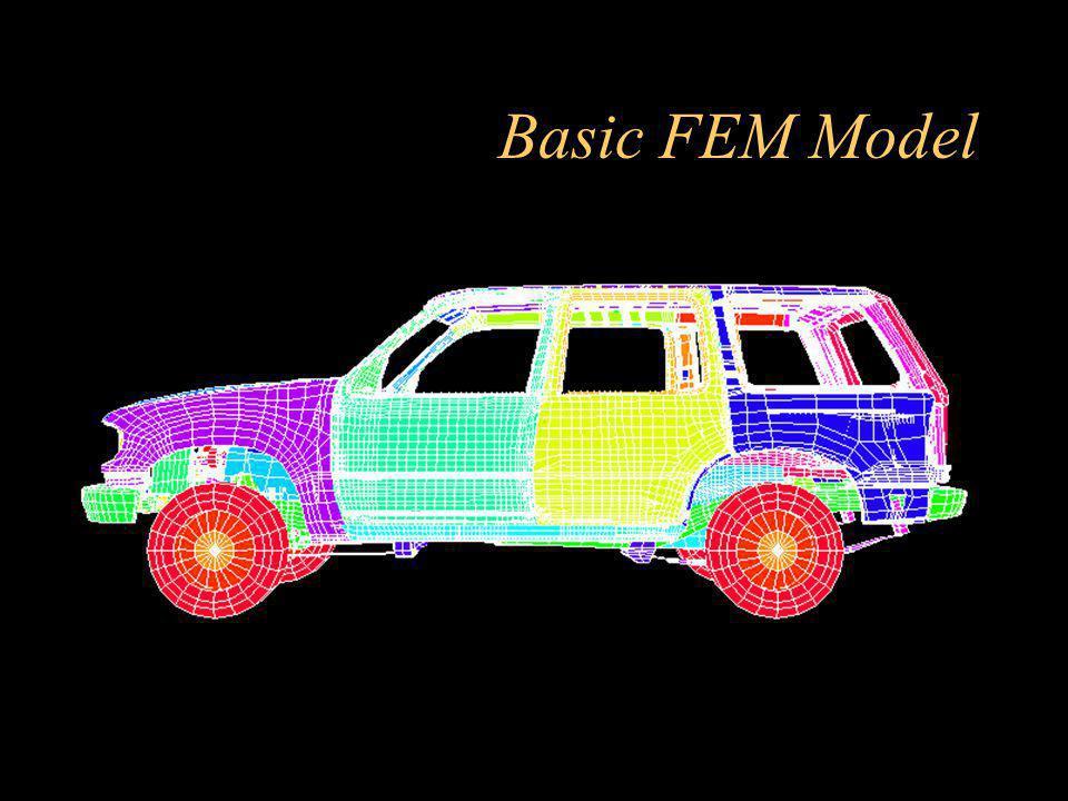 Basic FEM Model