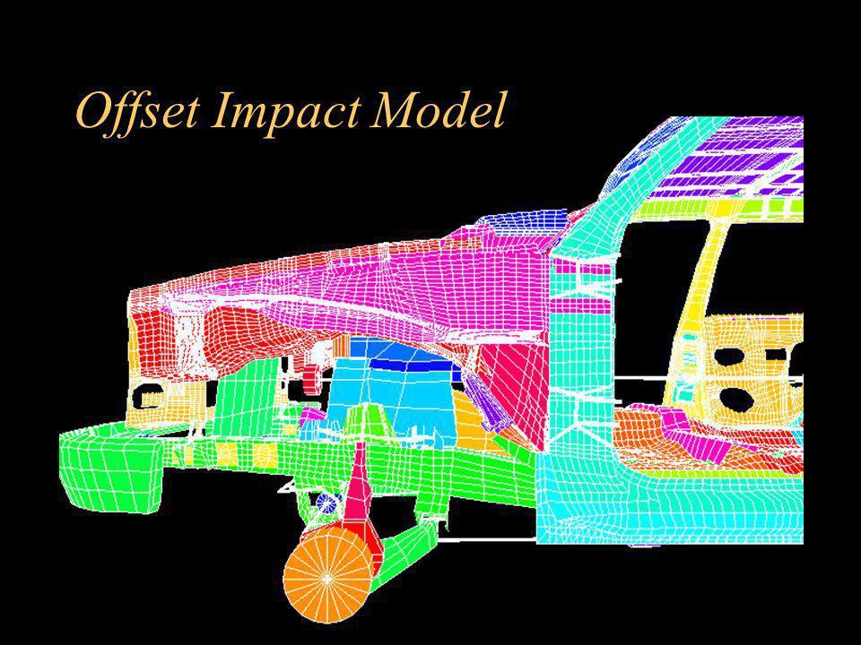 Offset Impact Model
