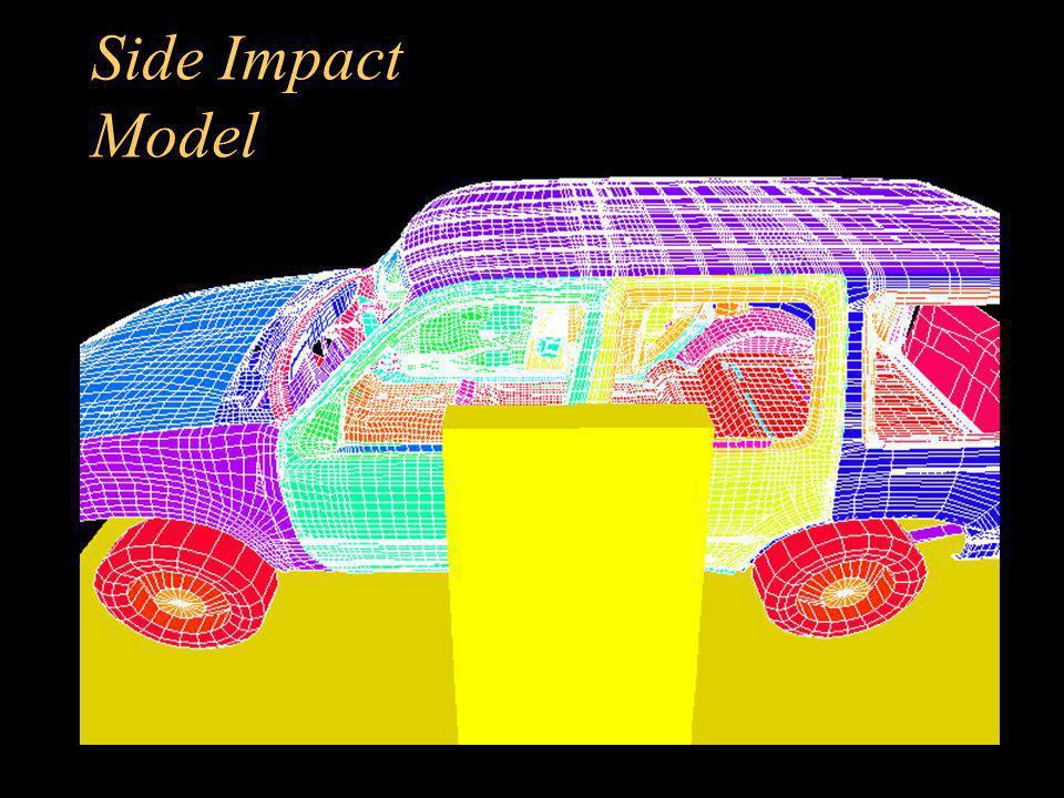 Side Impact Model