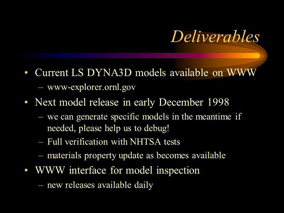 Deliverables Current LS DYNA3D models available on WWW –www-explorer.ornl.gov Next model release in early December 1998 –we can generate specific models in the meantime if needed, please help us to debug.