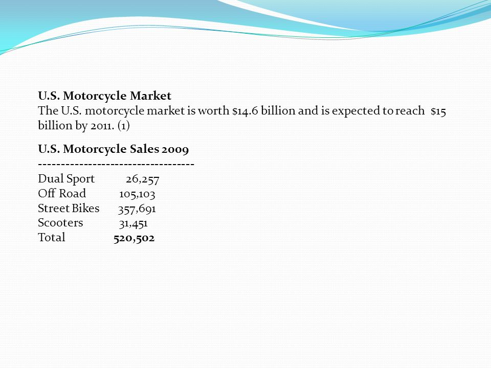 U.S.Motorcycle Market The U.S.