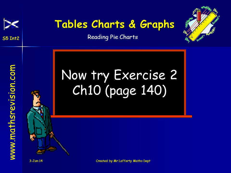 3-Jun-14Created by Mr Lafferty Maths Dept Now try Exercise 2 Ch10 (page 140) www.mathsrevision.com Tables Charts & Graphs Reading Pie Charts S5 Int2