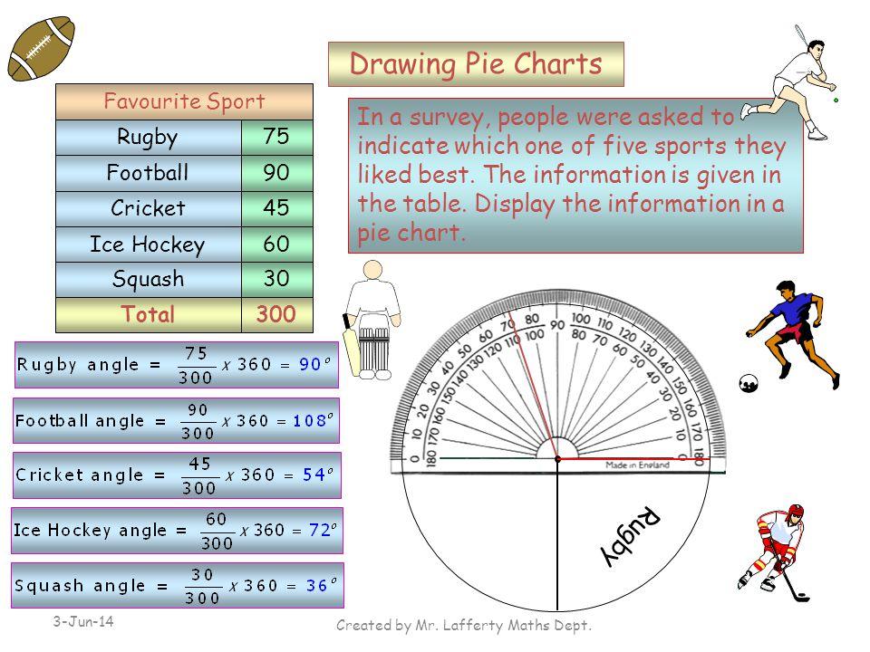3-Jun-14 Created by Mr. Lafferty Maths Dept.