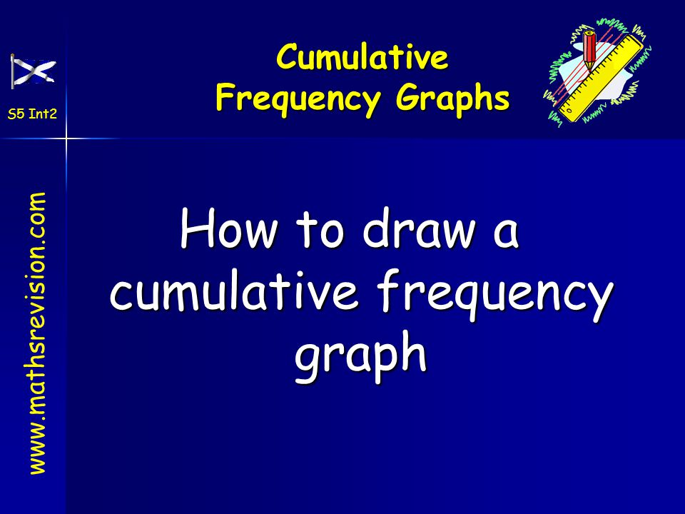 Cumulative Frequency Graphs How to draw a cumulative frequency graph www.mathsrevision.com S5 Int2