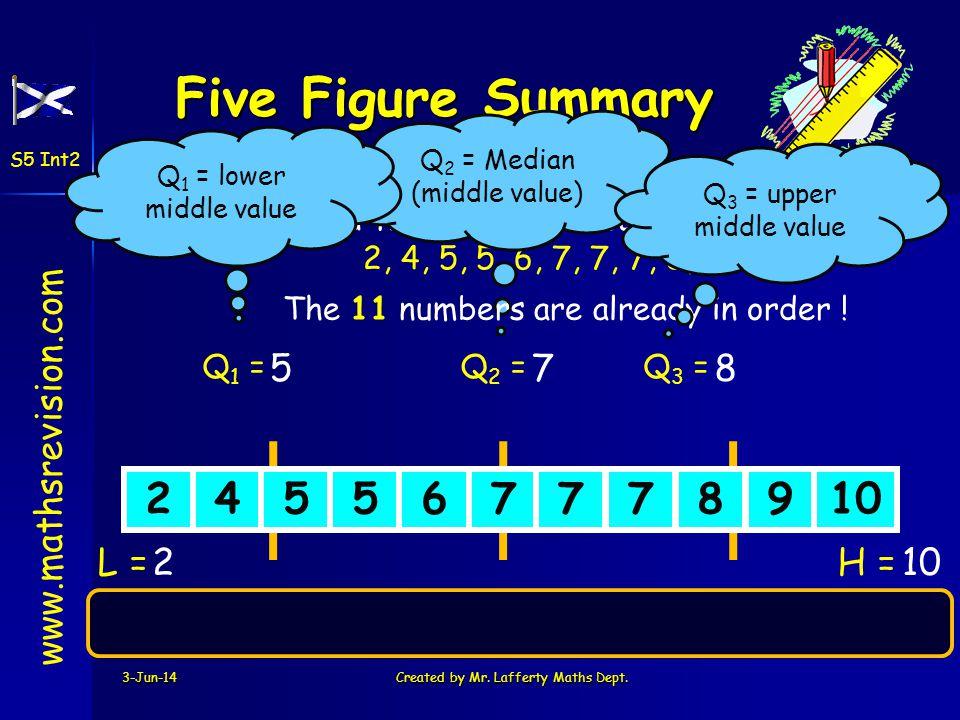 3-Jun-14Created by Mr. Lafferty Maths Dept.