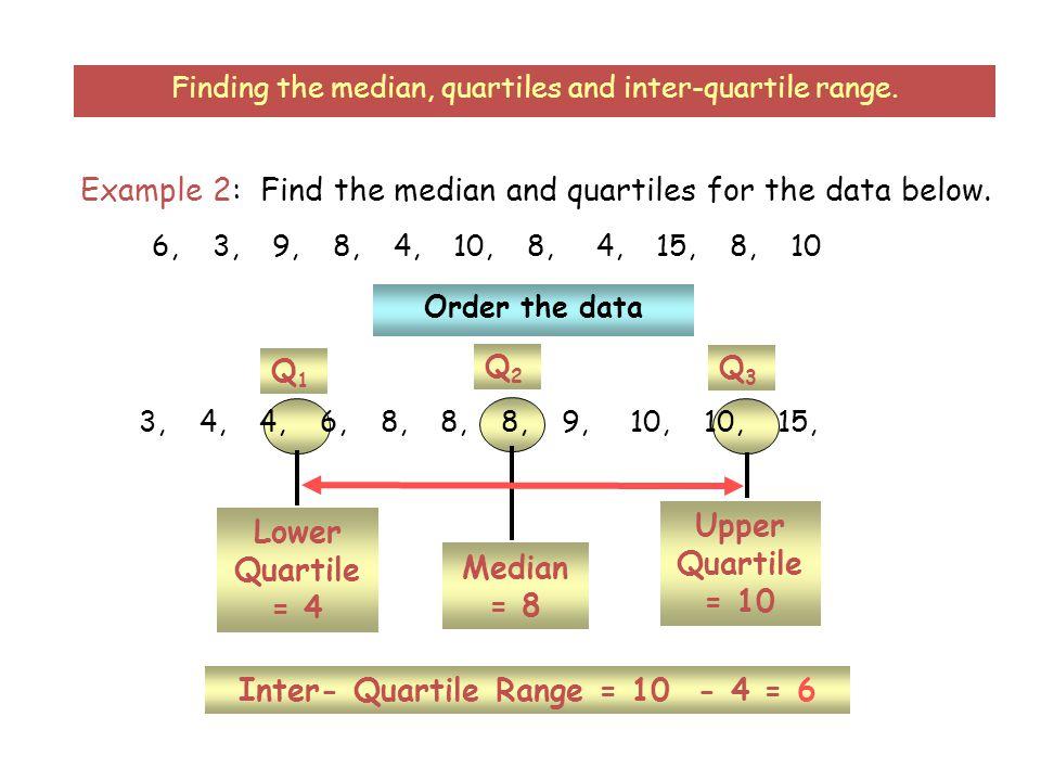 Upper Quartile = 10 Q3Q3 Lower Quartile = 4 Q1Q1 Median = 8 Q2Q2 3, 4, 4, 6, 8, 8, 8, 9, 10, 10, 15, Finding the median, quartiles and inter-quartile range.
