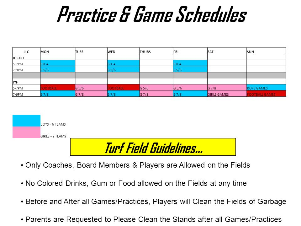 Practice & Game Schedules Turf Field Guidelines… Only Coaches, Board Members & Players are Allowed on the Fields No Colored Drinks, Gum or Food allowed on the Fields at any time Before and After all Games/Practices, Players will Clean the Fields of Garbage Parents are Requested to Please Clean the Stands after all Games/Practices JLCMONTUESWEDTHURSFRISATSUN JUSTICE 5-7PMB K-4 7-9PMB 5/6 JYF 5-7PMFOOTBALLG 5/6FOOTBALLG 5/6 G 7/8BOYS GAMES 7-9PMB 7/8G 7/8B 7/8G 7/8B 7/8GIRLS GAMESFOOTBALL GAMES BOYS = 6 TEAMS GIRLS = .