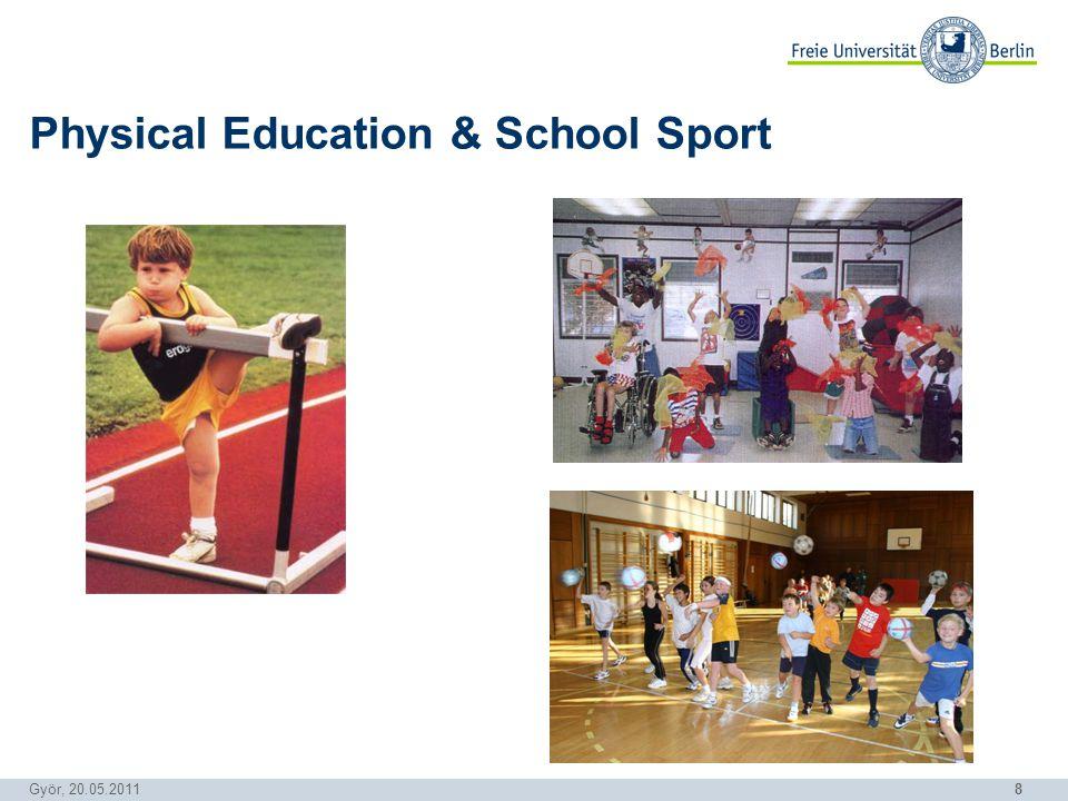 8 Györ, 20.05.2011 Physical Education & School Sport