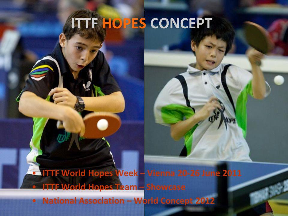 ITTF HOPES CONCEPT ITTF World Hopes Week – Vienna 20-26 June 2011 ITTF World Hopes Team – Showcase National Association – World Concept 2012