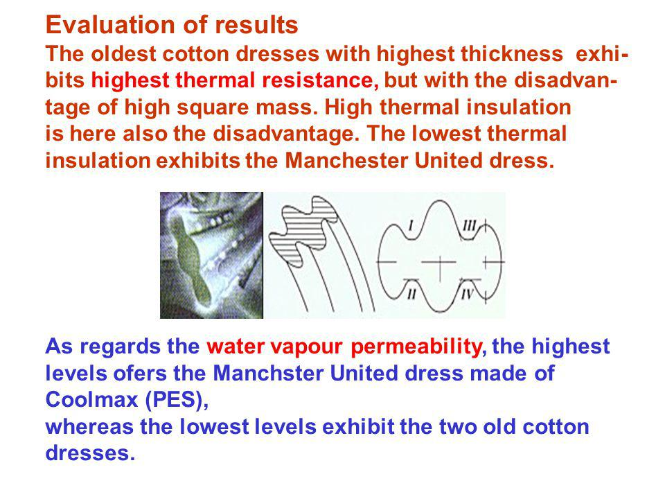 Evaluation of results The oldest cotton dresses with highest thickness exhi- bits highest thermal resistance, but with the disadvan- tage of high square mass.