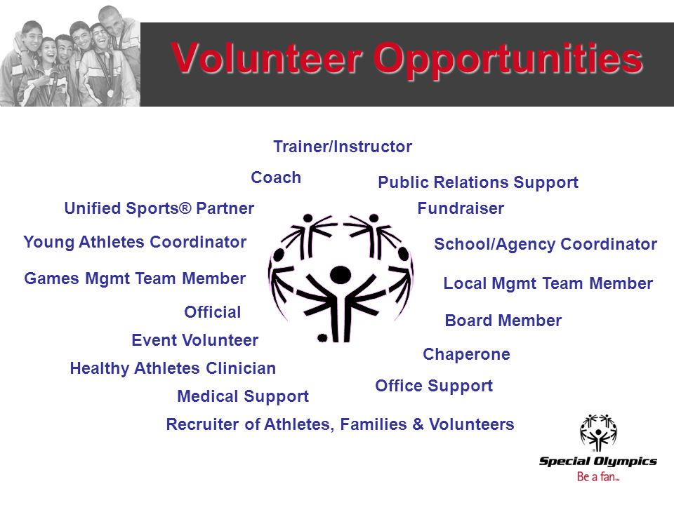 Volunteer Code of Conduct Provide health & safety (athletes, volunteers, & spectators) Dress & act appropriately Follow all rules & guidelines Report emergencies to appropriate authorities Abstain from alcohol, tobacco & illegal substances Abstain from inappropriate contact or relationships with athletes, volunteers or others