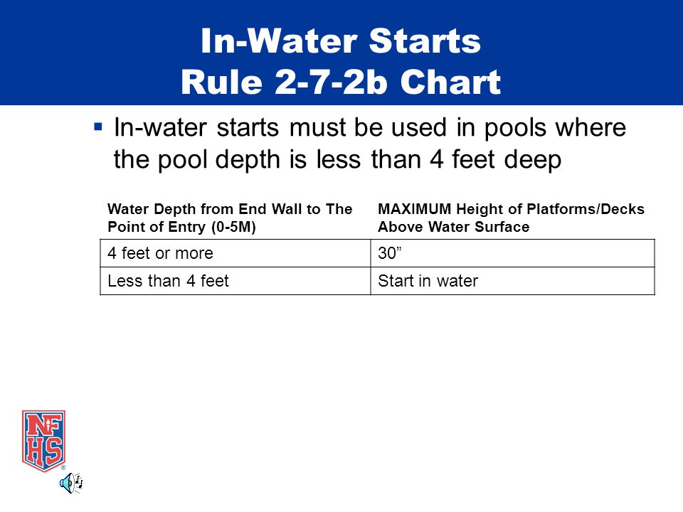 In-Water Starts Rule 2-7-2b Chart In-water starts must be used in pools where the pool depth is less than 4 feet deep Water Depth from End Wall to The Point of Entry (0-5M) MAXIMUM Height of Platforms/Decks Above Water Surface 4 feet or more30 Less than 4 feetStart in water
