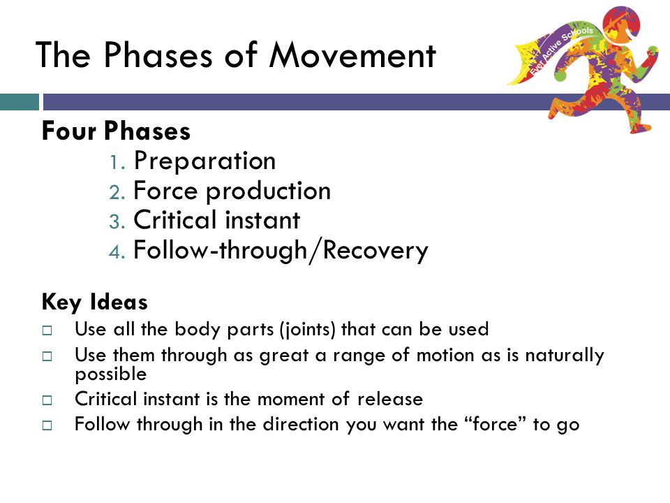 The Phases of Movement Four Phases 1.Preparation 2.